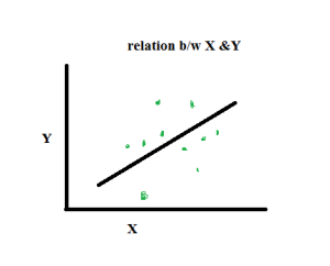 regression_line