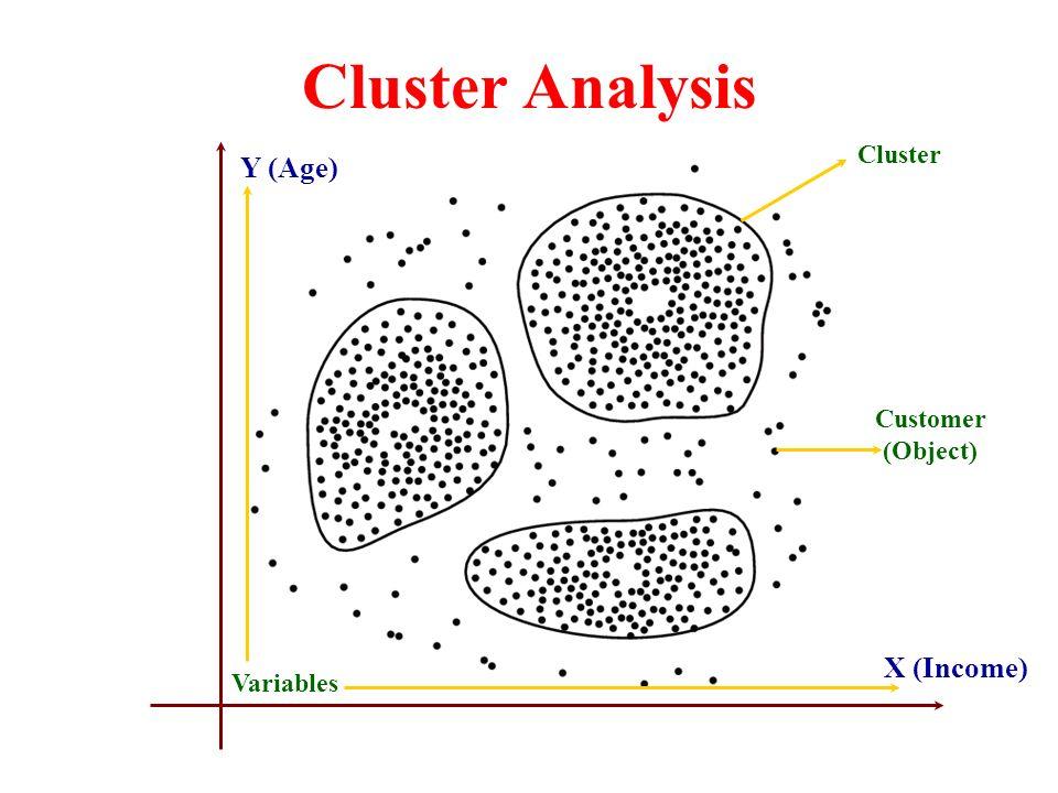Cluster Definition