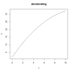 polynomialfunctionplot1