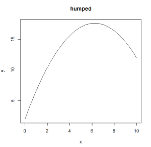polynomialfunctionplot2