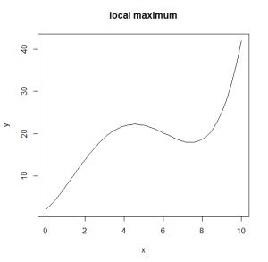 polynomialfunctionplot4