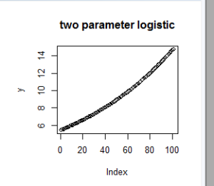 sigmoid-two-parameter