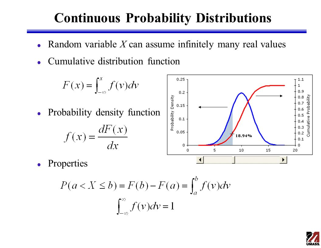 how to draw probability distribution