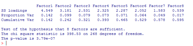 factanalfactors